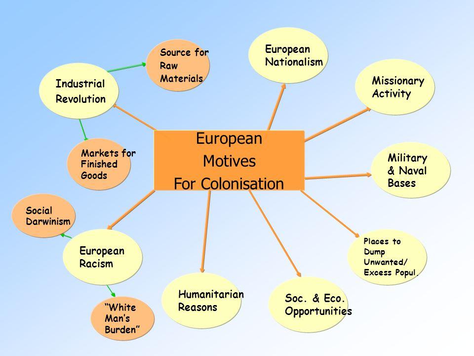 European Motives For Colonisation European Nationalism