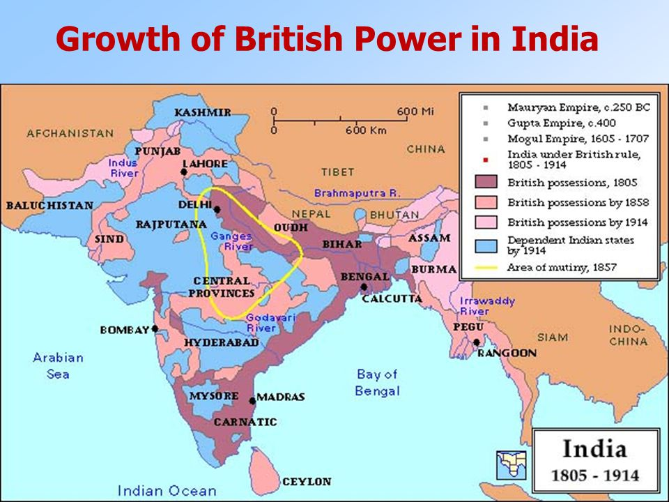 Growth of British Power in India
