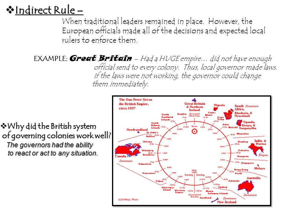 Indirect Rule – Why did the British system