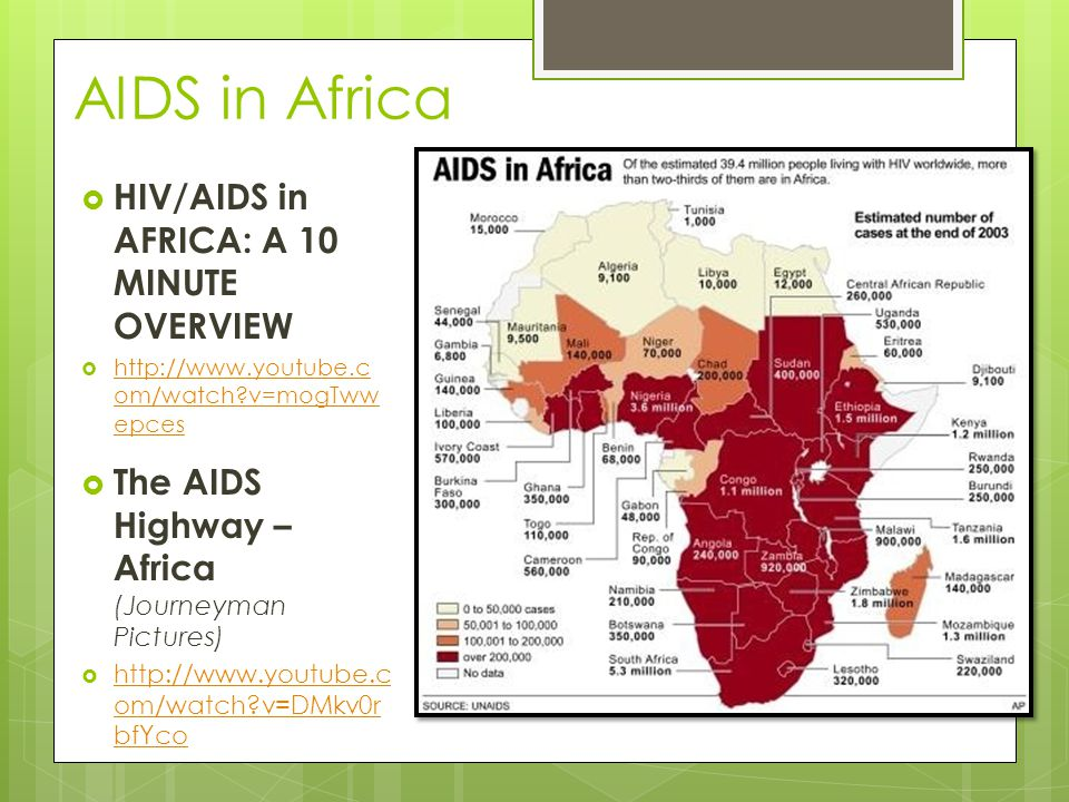 AIDS in Africa HIV/AIDS in AFRICA: A 10 MINUTE OVERVIEW