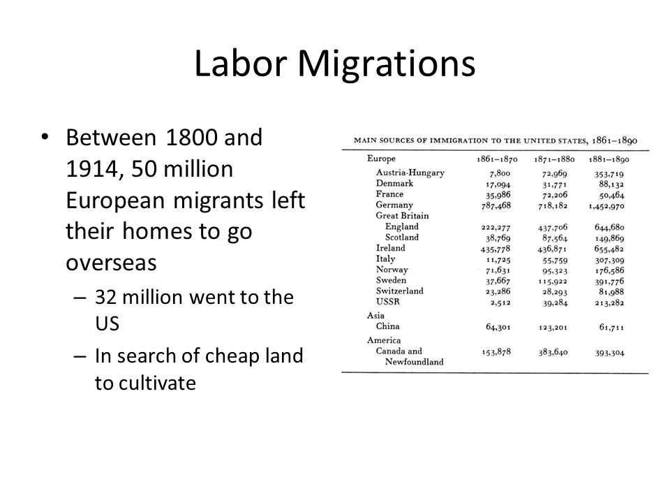 Labor Migrations Between 1800 and 1914, 50 million European migrants left their homes to go overseas.