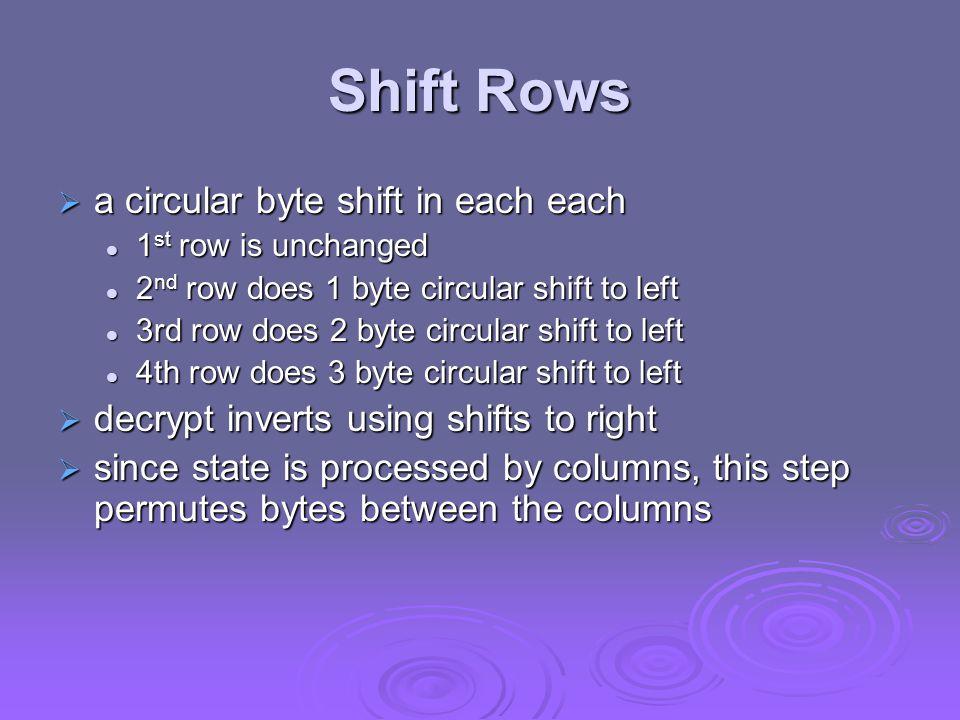 Shift Rows a circular byte shift in each each