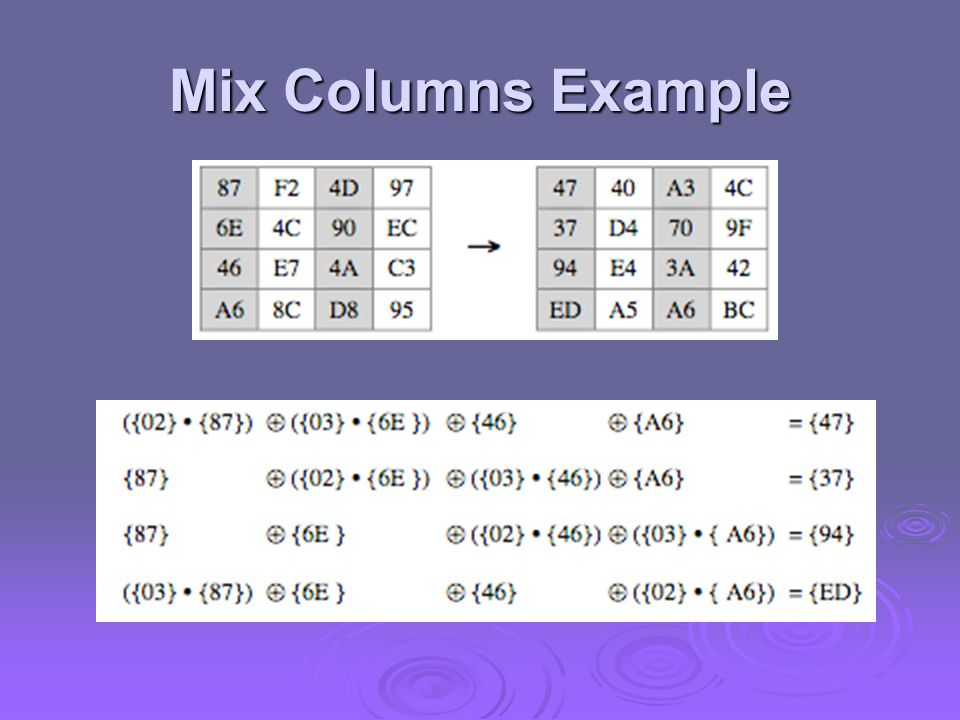 Mix Columns Example Show an example of the MixColumns transformation from the text, along with verification of the first column of this example.