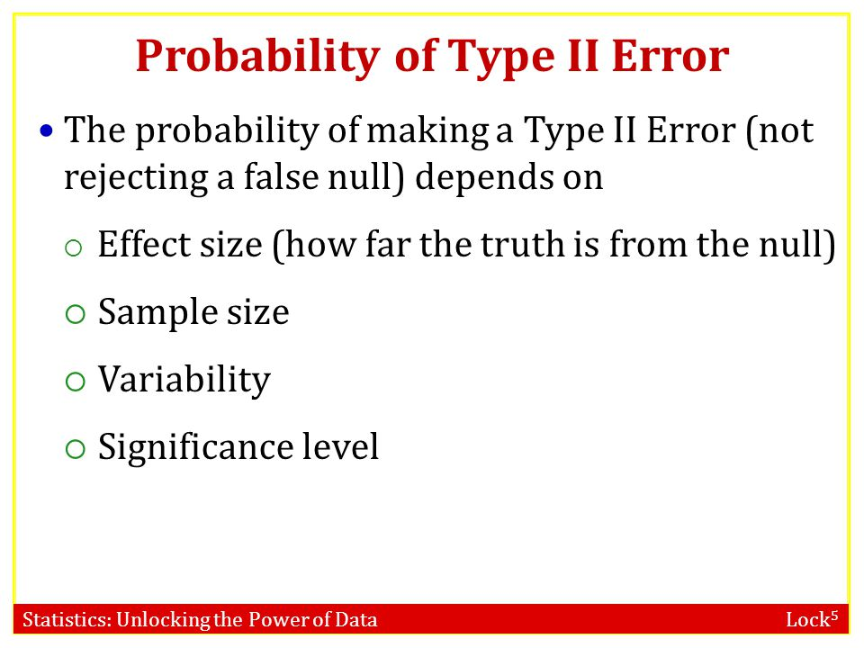 Probability of Type II Error