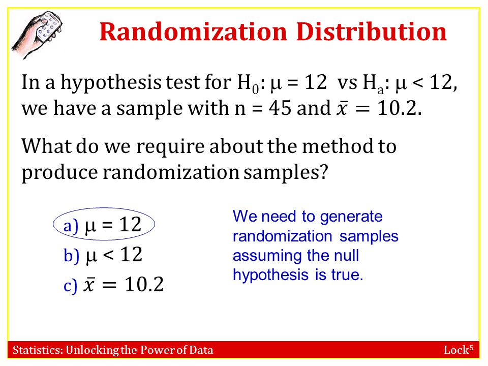 Randomization Distribution