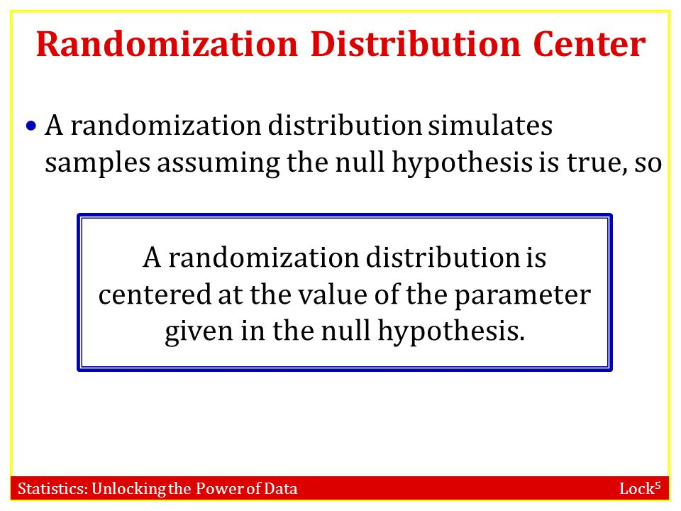 Randomization Distribution Center