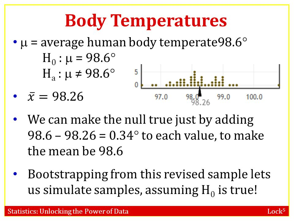 Body Temperatures  = average human body temperate98.6 H0 :  = 98.6