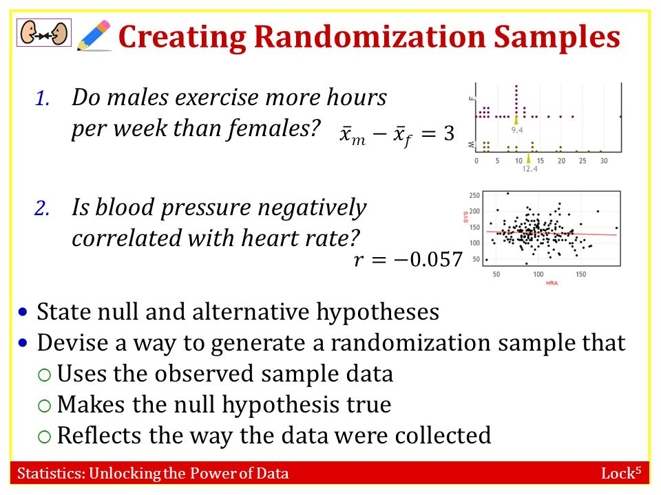Creating Randomization Samples