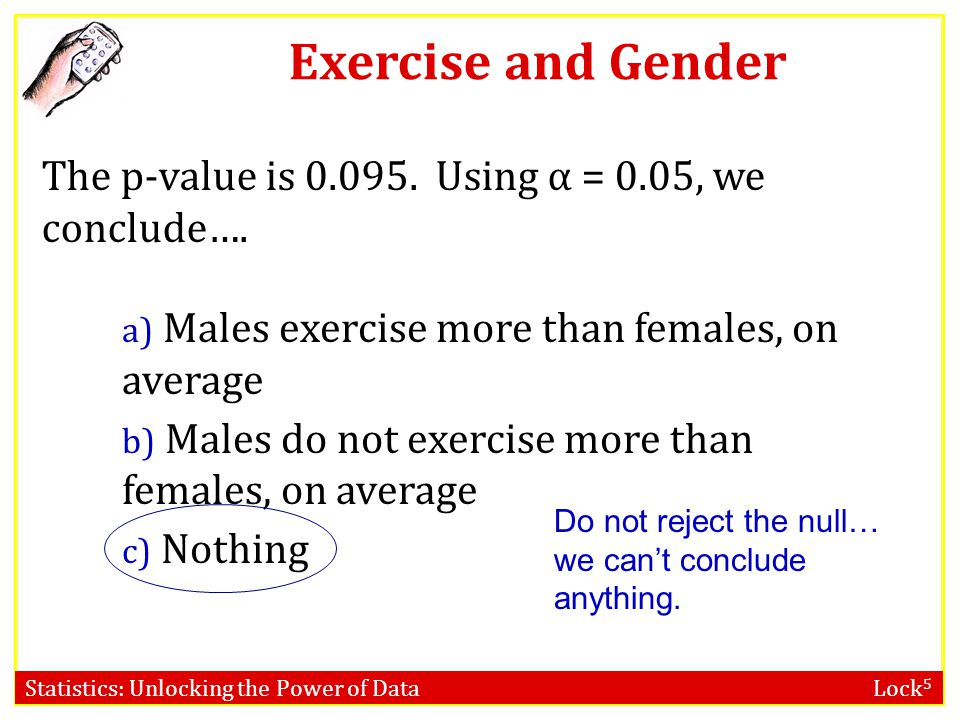 Exercise and Gender The p-value is 0.095. Using α = 0.05, we conclude…. Males exercise more than females, on average.