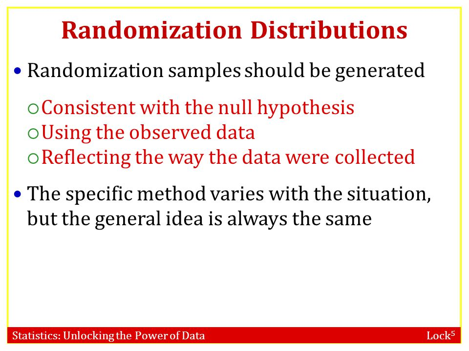 Randomization Distributions