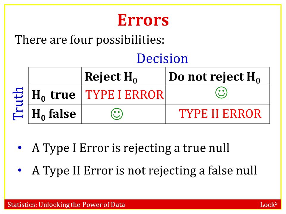 Errors   Decision Truth There are four possibilities: Reject H0