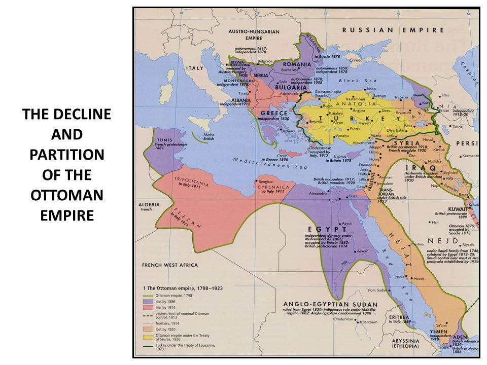 THE DECLINE AND PARTITION OF THE OTTOMAN EMPIRE