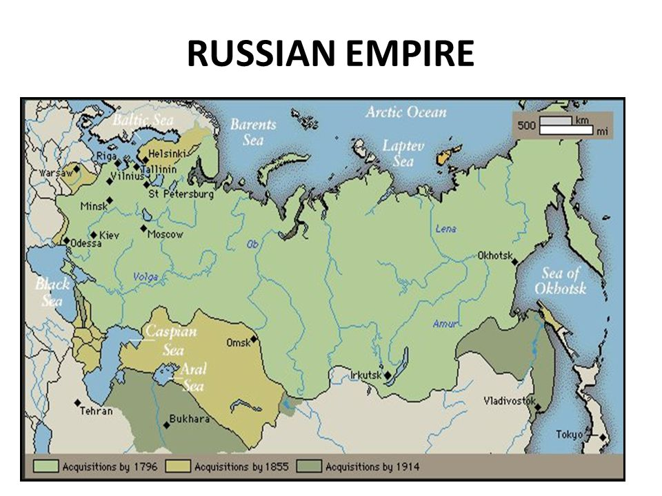 RUSSIAN EMPIRE