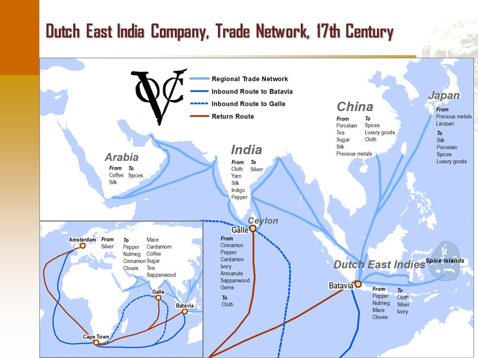 Dutch East India Company, Trade Network, 17th Century