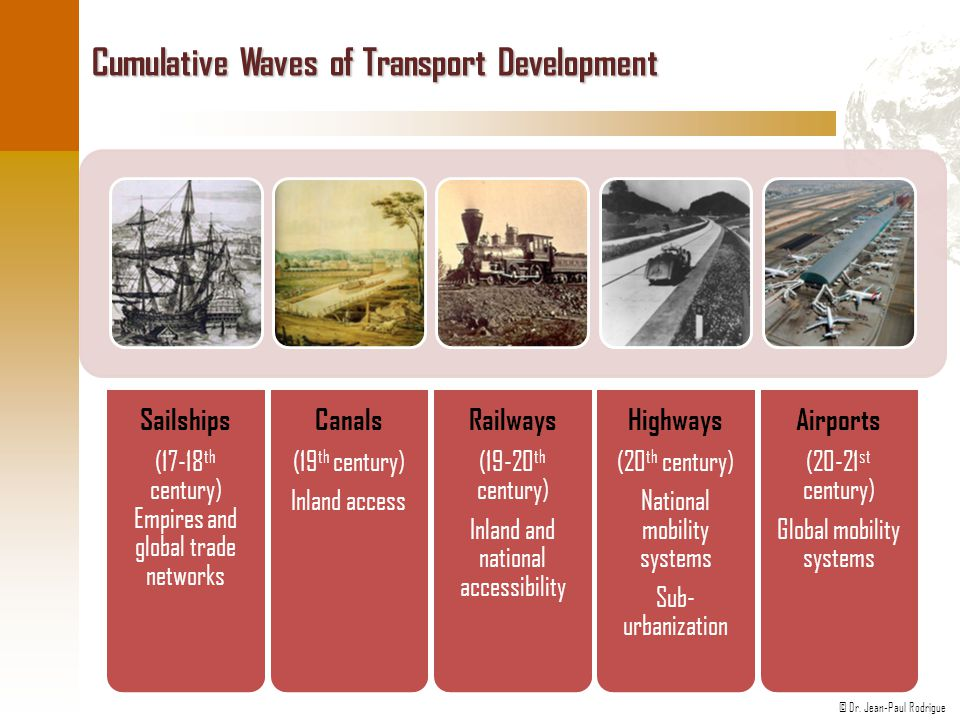 Cumulative Waves of Transport Development