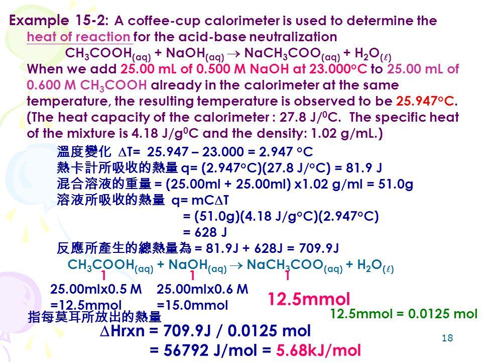 12.5mmol Hrxn = 709.9J / 0.0125 mol = 56792 J/mol = 5.68kJ/mol