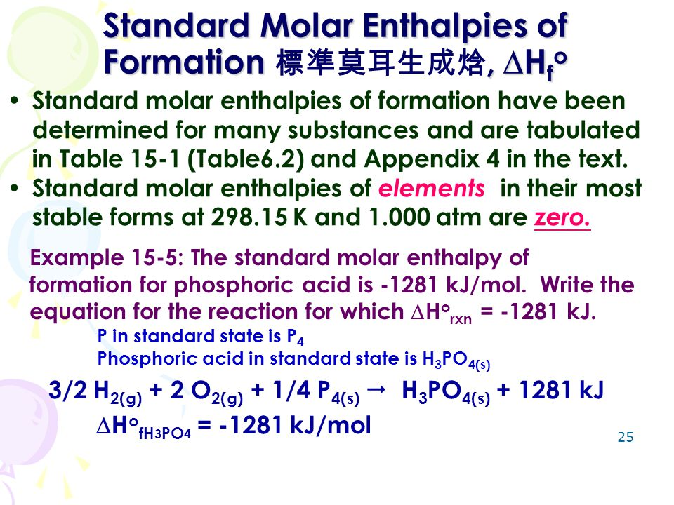 Standard Molar Enthalpies of Formation 標準莫耳生成焓, Hfo
