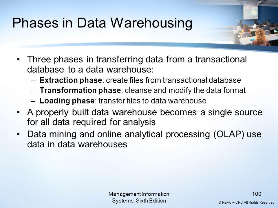Phases in Data Warehousing