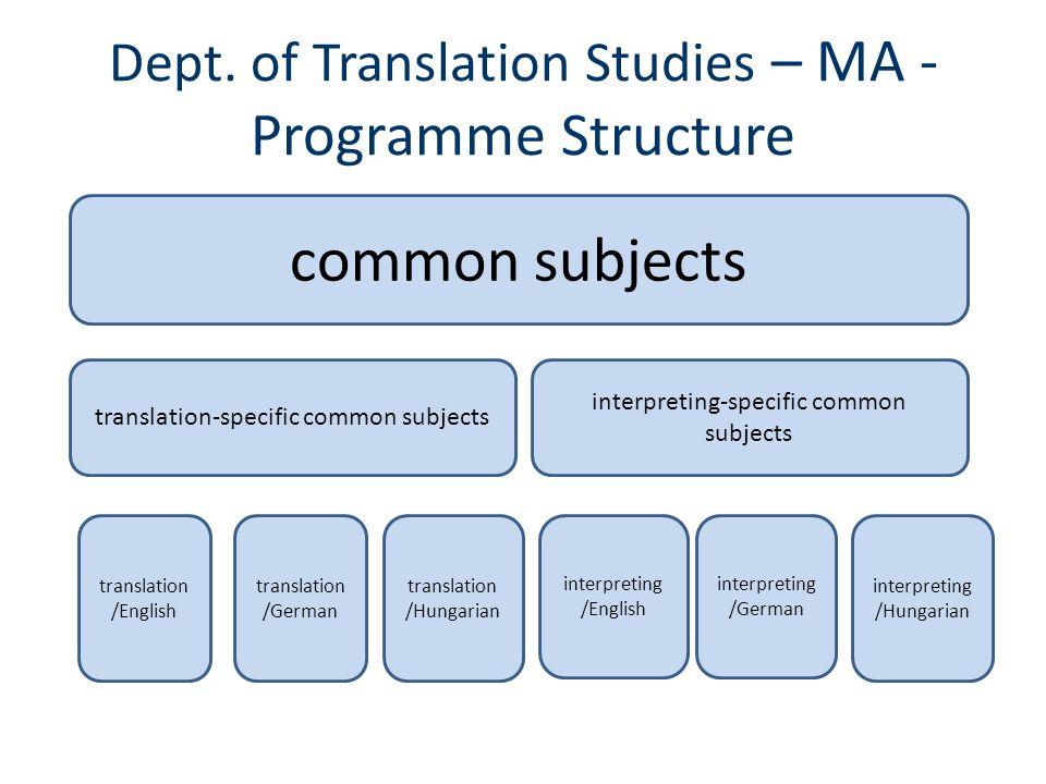 Dept. of Translation Studies – MA - Programme Structure
