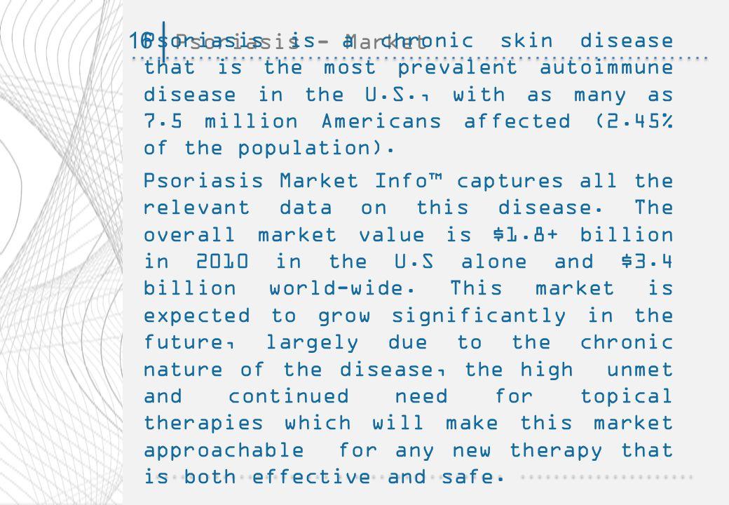 16 Psoriasis - Market.