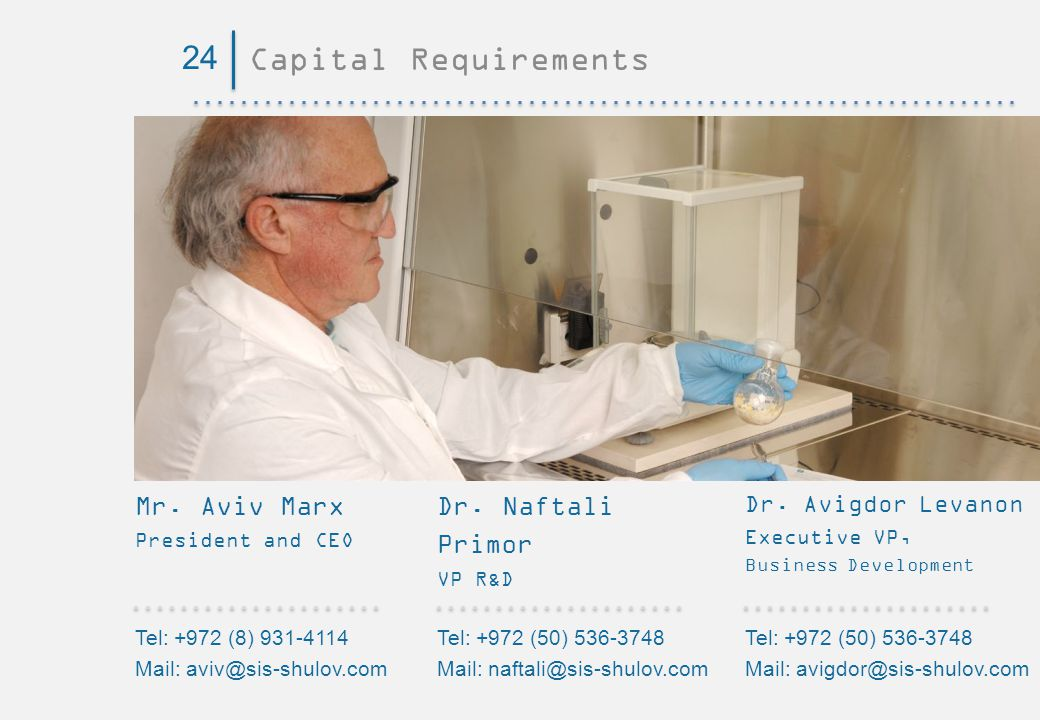 24 Capital Requirements Mr. Aviv Marx Dr. Naftali Primor
