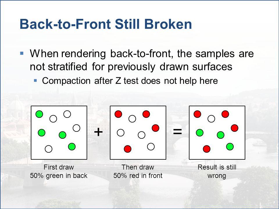 Back-to-Front Still Broken