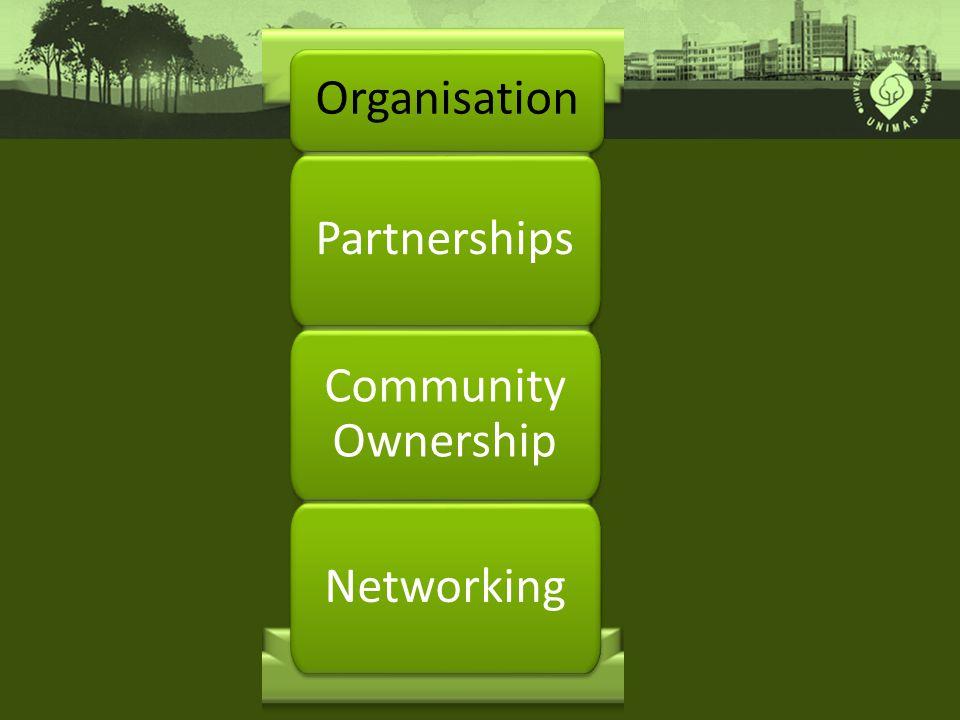 Organisation Partnerships Community Ownership Networking