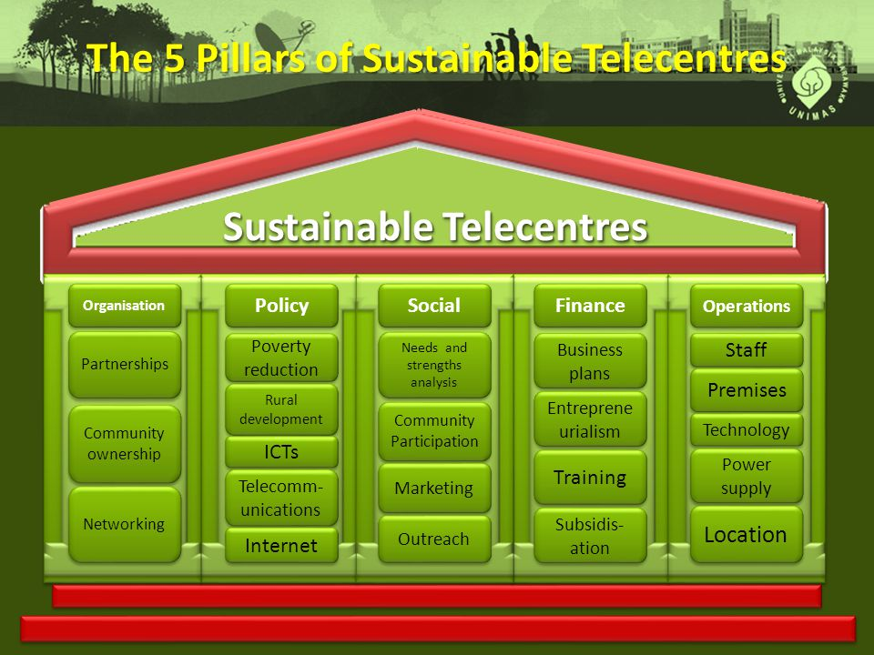 The 5 Pillars of Sustainable Telecentres