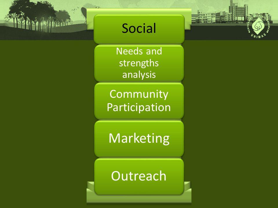 Social Marketing Outreach Community Participation