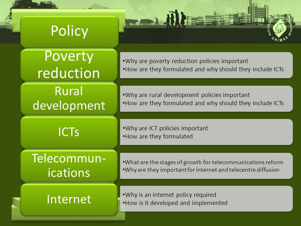Policy Poverty reduction Rural development ICTs Telecommun-ications