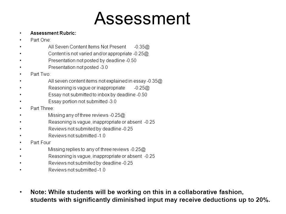 Assessment Assessment Rubric: Part One: All Seven Content Items Not Present -0.35@ Content is not varied and/or appropriate -0.25@