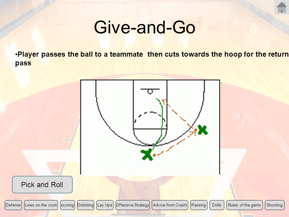 Give-and-Go Player passes the ball to a teammate then cuts towards the hoop for the return pass. Pick and Roll.
