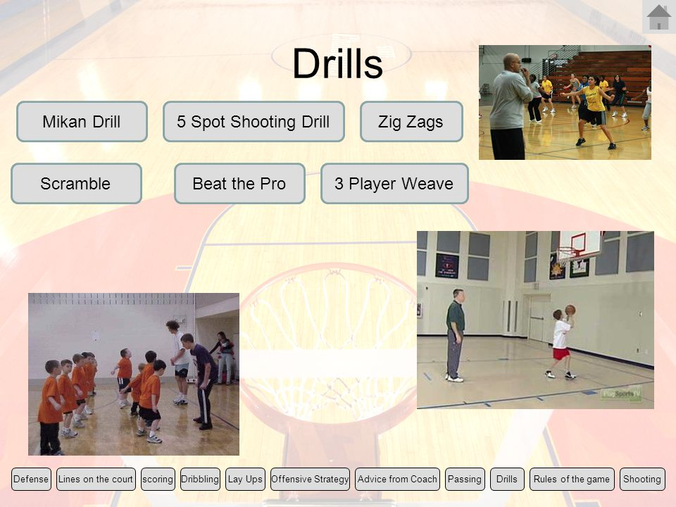 Drills Mikan Drill 5 Spot Shooting Drill Zig Zags 3 Player Weave