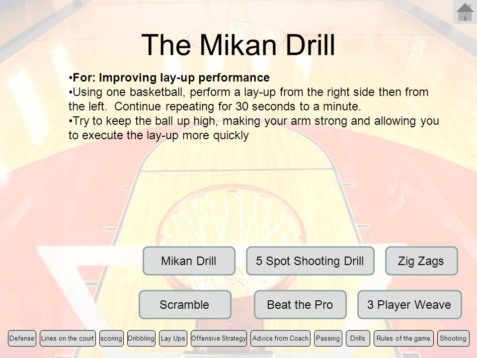 The Mikan Drill For: Improving lay-up performance