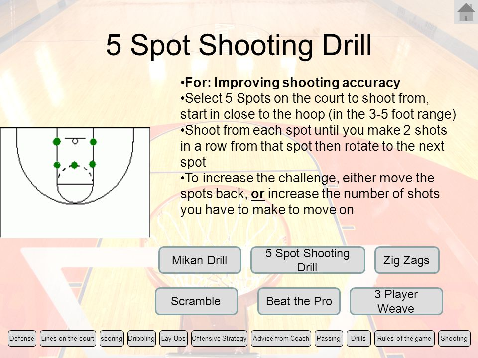 5 Spot Shooting Drill For: Improving shooting accuracy