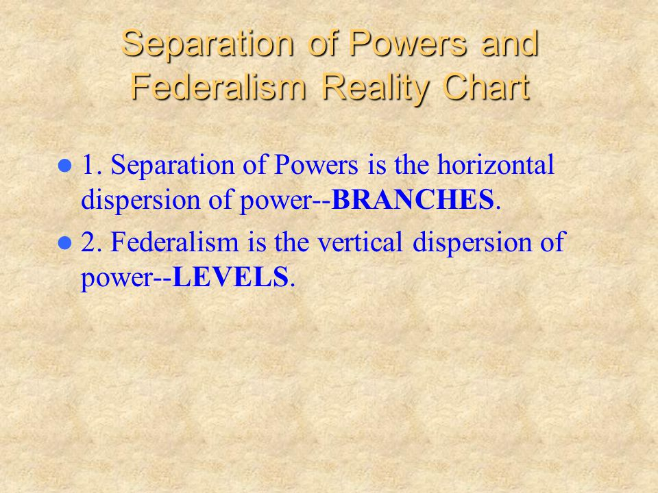 Separation of Powers and Federalism Reality Chart