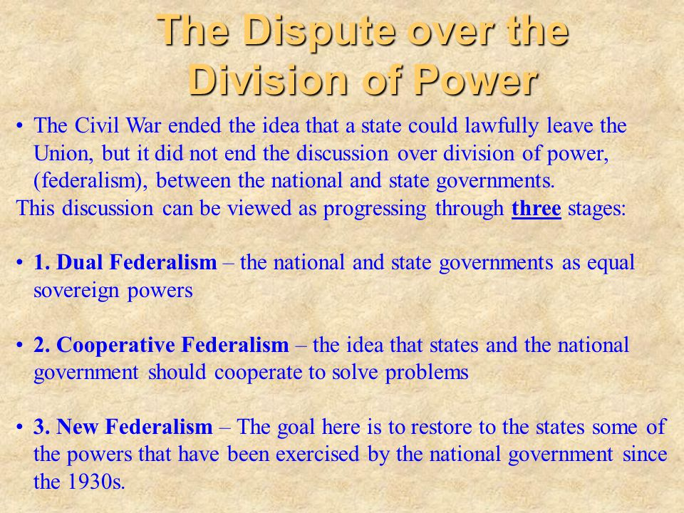 The Dispute over the Division of Power