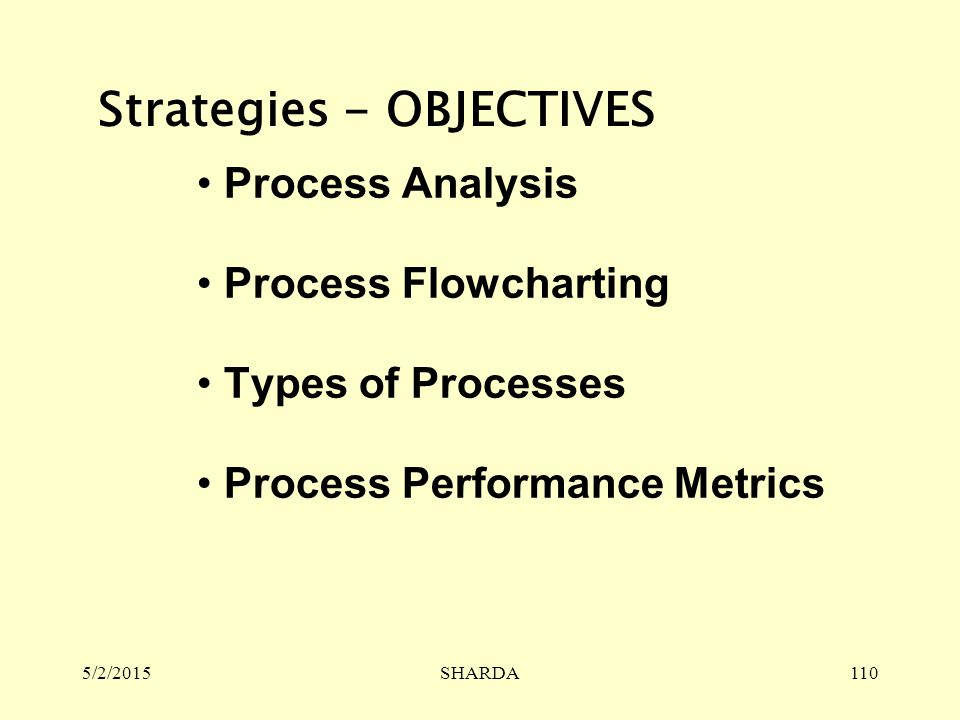 Strategies - OBJECTIVES