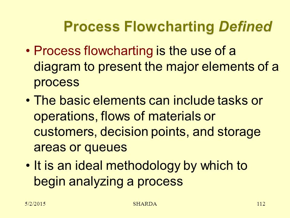 Process Flowcharting Defined