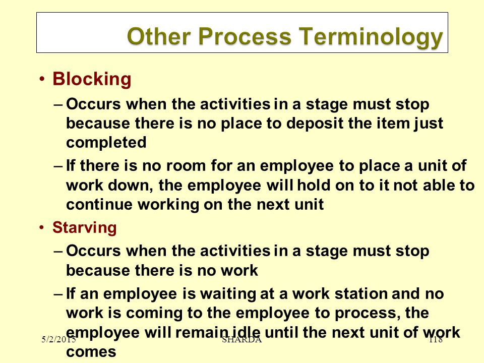 Other Process Terminology