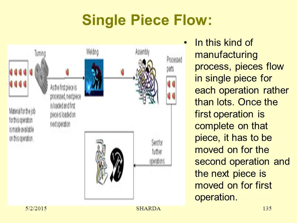 Single Piece Flow: