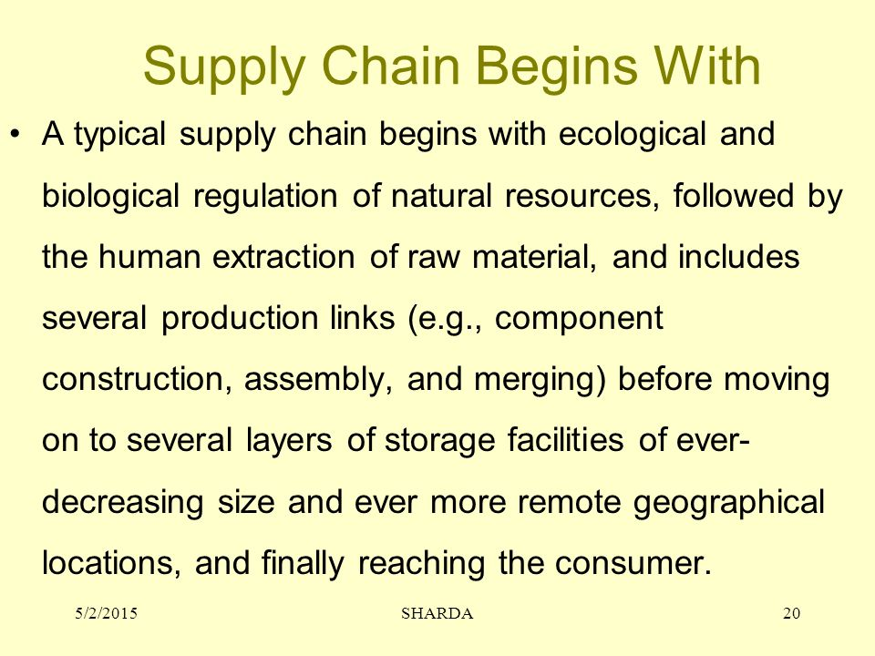 Supply Chain Begins With