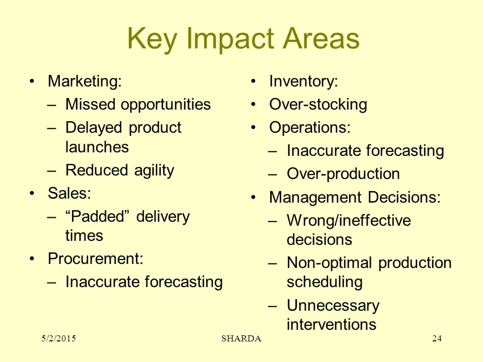 Key Impact Areas Marketing: Missed opportunities
