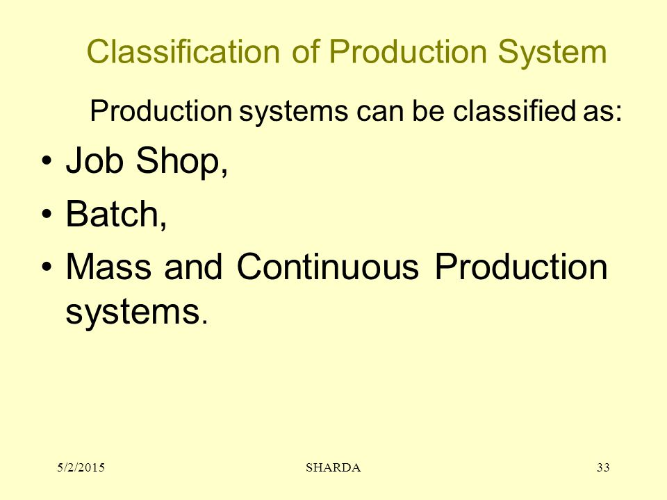 Classification of Production System