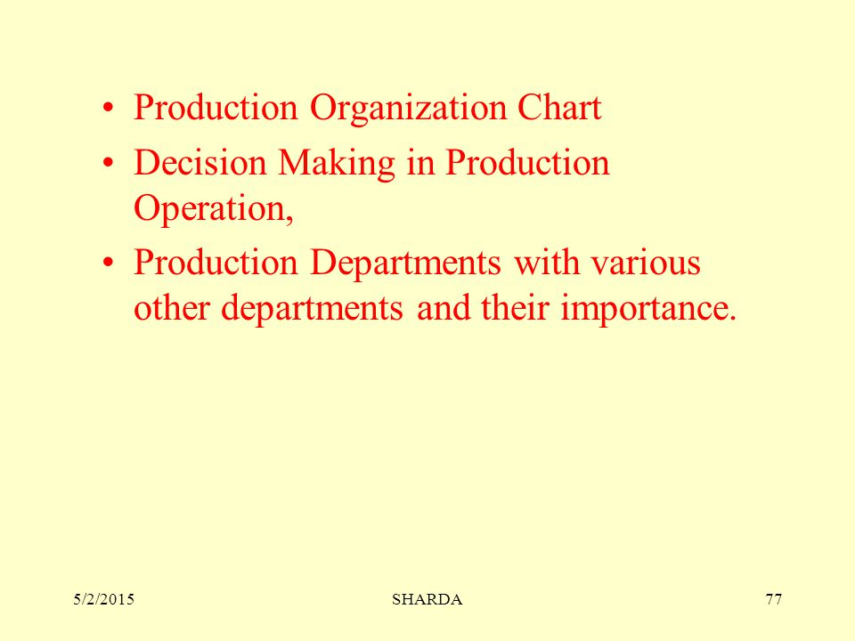 Production Organization Chart Decision Making in Production Operation,