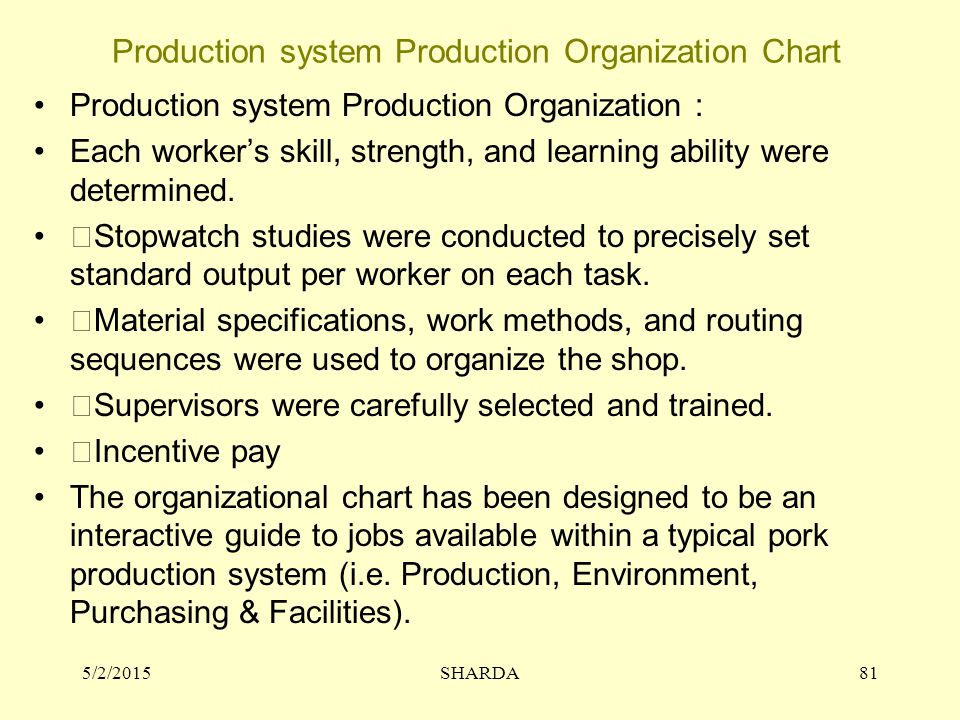 Production system Production Organization Chart
