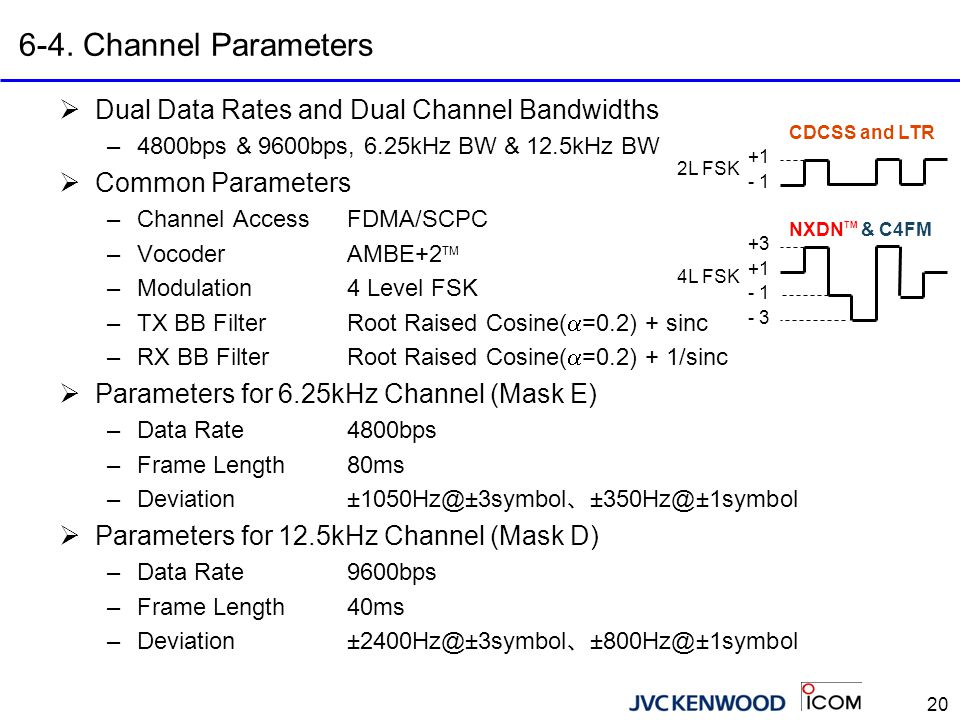 6-5. Vocoder AMBE+2TM from DVSI Inc. 4800bps mode can use only the EHR