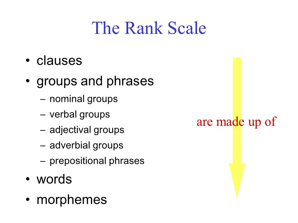 The Rank Scale clauses groups and phrases words are made up of