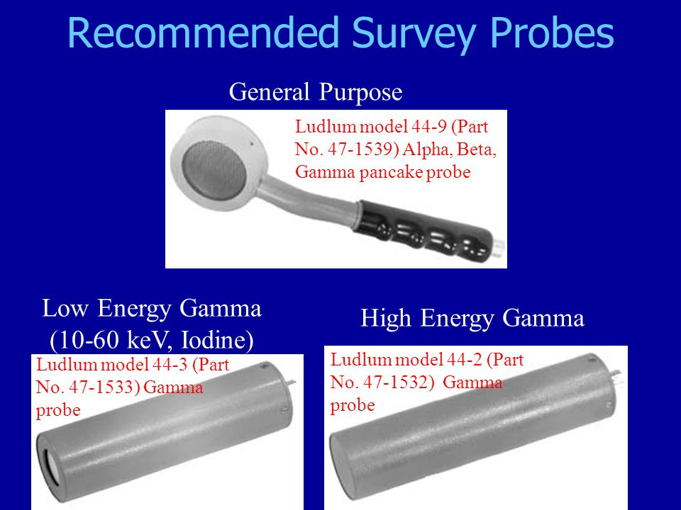 Recommended Survey Probes