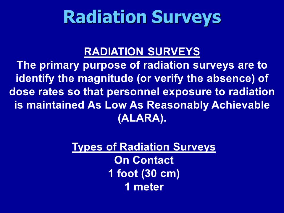 Types of Radiation Surveys On Contact
